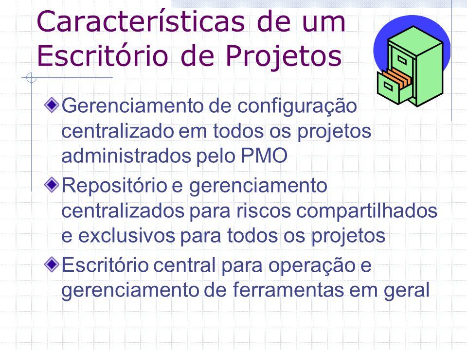 Características de um Escritório de Projetos Gerenciamento de configuração centralizado em todos os projetos administrados pelo PMO Repositório e gere