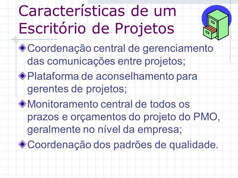 Características de um Escritório de Projetos Coordenação central de gerenciamento das comunicações entre projetos; Plataforma de aconselhamento para g