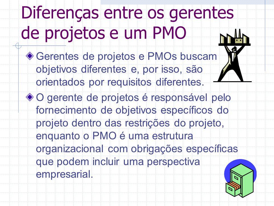 Diferenças entre os gerentes de projetos e um PMO Gerentes de projetos e PMOs buscam objetivos diferentes e, por isso, são orientados por requisitos d