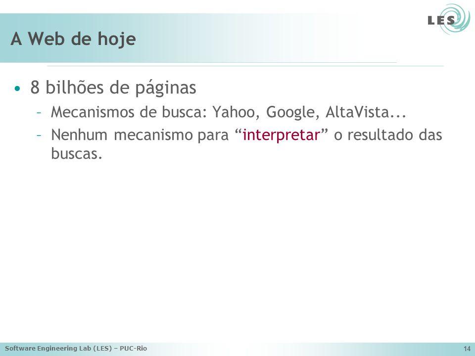 Software Engineering Lab (LES) – PUC-Rio 14 A Web de hoje 8 bilhões de páginas –Mecanismos de busca: Yahoo, Google, AltaVista...