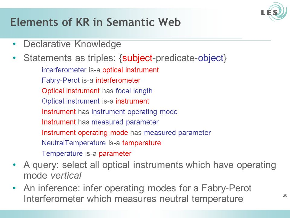 20 Elements of KR in Semantic Web Declarative Knowledge Statements as triples: {subject-predicate-object} interferometer is-a optical instrument Fabry-Perot is-a interferometer Optical instrument has focal length Optical instrument is-a instrument Instrument has instrument operating mode Instrument has measured parameter Instrument operating mode has measured parameter NeutralTemperature is-a temperature Temperature is-a parameter A query: select all optical instruments which have operating mode vertical An inference: infer operating modes for a Fabry-Perot Interferometer which measures neutral temperature