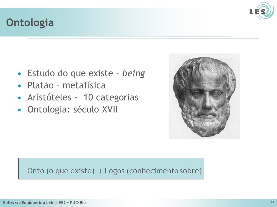 Software Engineering Lab (LES) – PUC-Rio 23 Ontologia Estudo do que existe – being Platão – metafísica Aristóteles - 10 categorias Ontologia: século X