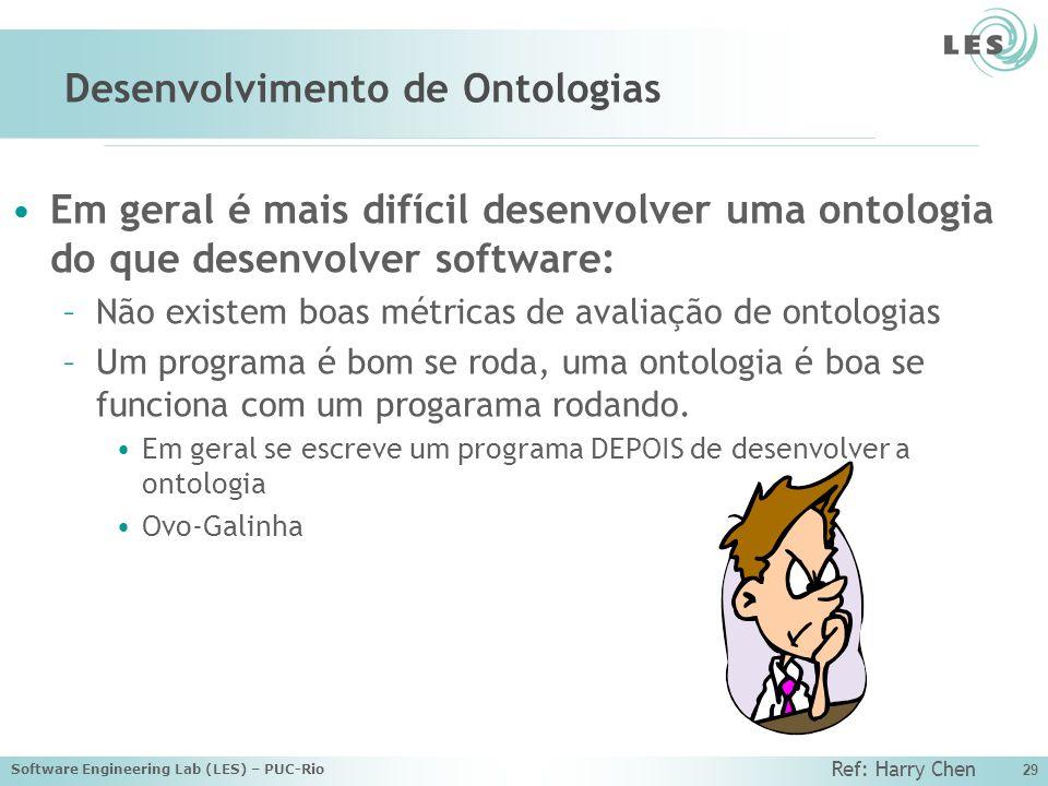 Software Engineering Lab (LES) – PUC-Rio 29 Desenvolvimento de Ontologias Em geral é mais difícil desenvolver uma ontologia do que desenvolver software: –Não existem boas métricas de avaliação de ontologias –Um programa é bom se roda, uma ontologia é boa se funciona com um progarama rodando.