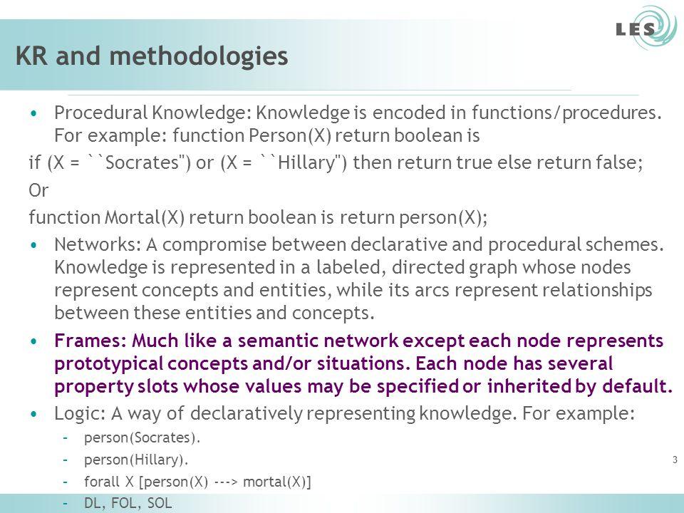 KR and methodologies Procedural Knowledge: Knowledge is encoded in functions/procedures.