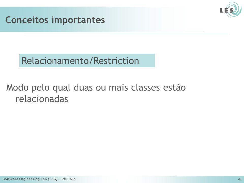 Software Engineering Lab (LES) – PUC-Rio 44 Conceitos importantes Modo pelo qual duas ou mais classes estão relacionadas Relacionamento/Restriction