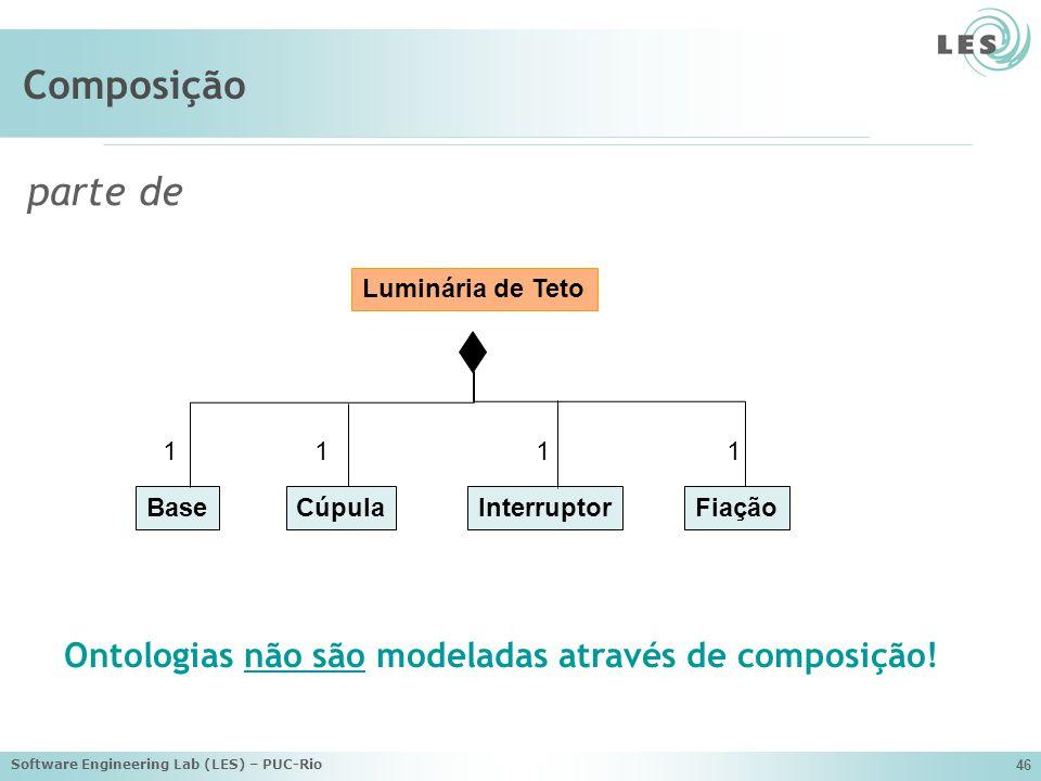 Software Engineering Lab (LES) – PUC-Rio 46 Composição parte de Luminária de Teto BaseCúpulaFiaçãoInterruptor 1111 Ontologias não são modeladas através de composição!