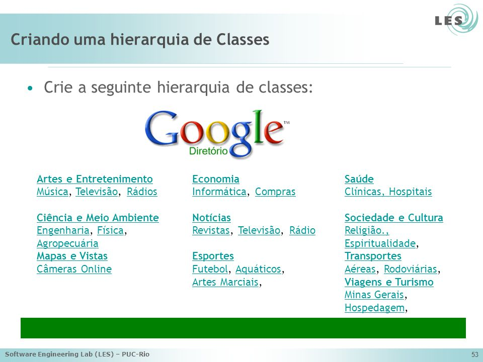 Software Engineering Lab (LES) – PUC-Rio 53 Criando uma hierarquia de Classes Crie a seguinte hierarquia de classes: Artes e Entretenimento MúsicaArte