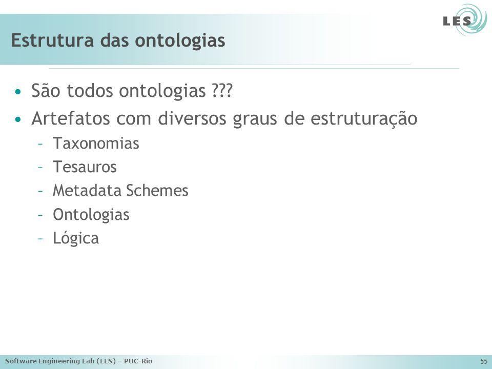 Software Engineering Lab (LES) – PUC-Rio 55 Estrutura das ontologias São todos ontologias ??.