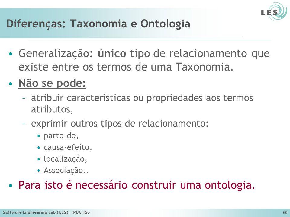 Software Engineering Lab (LES) – PUC-Rio 60 Diferenças: Taxonomia e Ontologia Generalização: único tipo de relacionamento que existe entre os termos de uma Taxonomia.