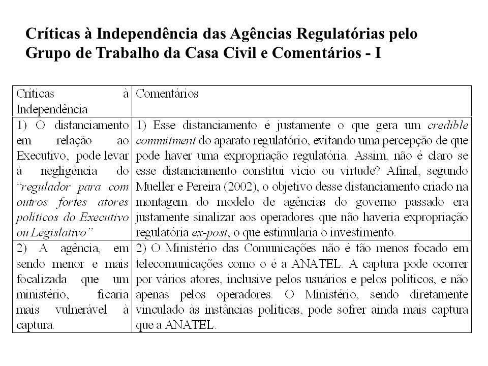 Críticas à Independência das Agências Regulatórias pelo Grupo de Trabalho da Casa Civil e Comentários - I