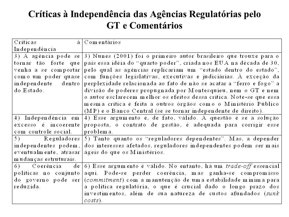 Críticas à Independência das Agências Regulatórias pelo GT e Comentários