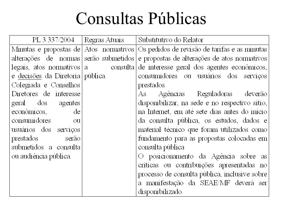 Consultas Públicas
