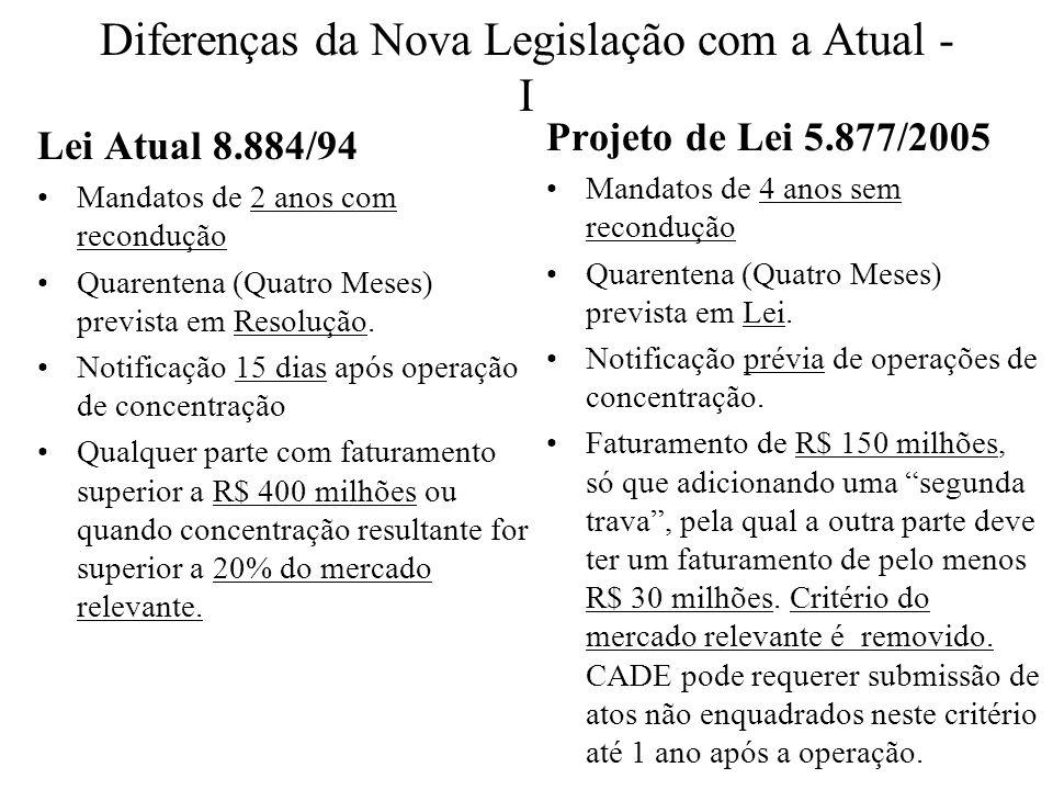 Diferenças da Nova Legislação com a Atual - I Lei Atual 8.884/94 Mandatos de 2 anos com recondução Quarentena (Quatro Meses) prevista em Resolução.