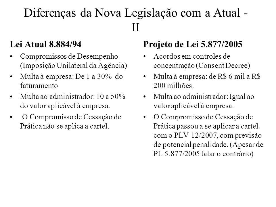 Diferenças da Nova Legislação com a Atual - II Lei Atual 8.884/94 Compromissos de Desempenho (Imposição Unilateral da Agência) Multa à empresa: De 1 a 30% do faturamento Multa ao administrador: 10 a 50% do valor aplicável à empresa.