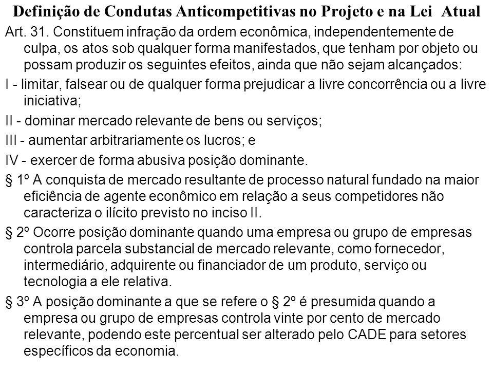 Definição de Condutas Anticompetitivas no Projeto e na Lei Atual Art.