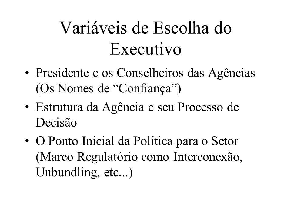 Variáveis de Escolha do Executivo Presidente e os Conselheiros das Agências (Os Nomes de Confiança) Estrutura da Agência e seu Processo de Decisão O Ponto Inicial da Política para o Setor (Marco Regulatório como Interconexão, Unbundling, etc...)