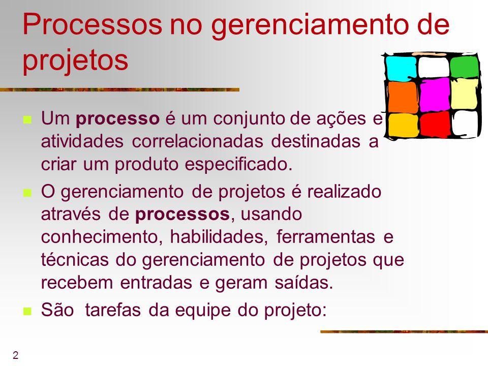 2 Processos no gerenciamento de projetos Um processo é um conjunto de ações e atividades correlacionadas destinadas a criar um produto especificado. O