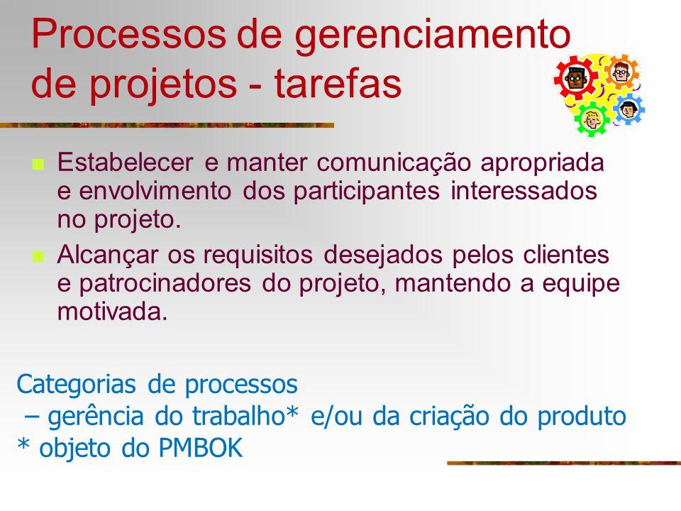 Processos de gerenciamento de projetos - tarefas Estabelecer e manter comunicação apropriada e envolvimento dos participantes interessados no projeto.