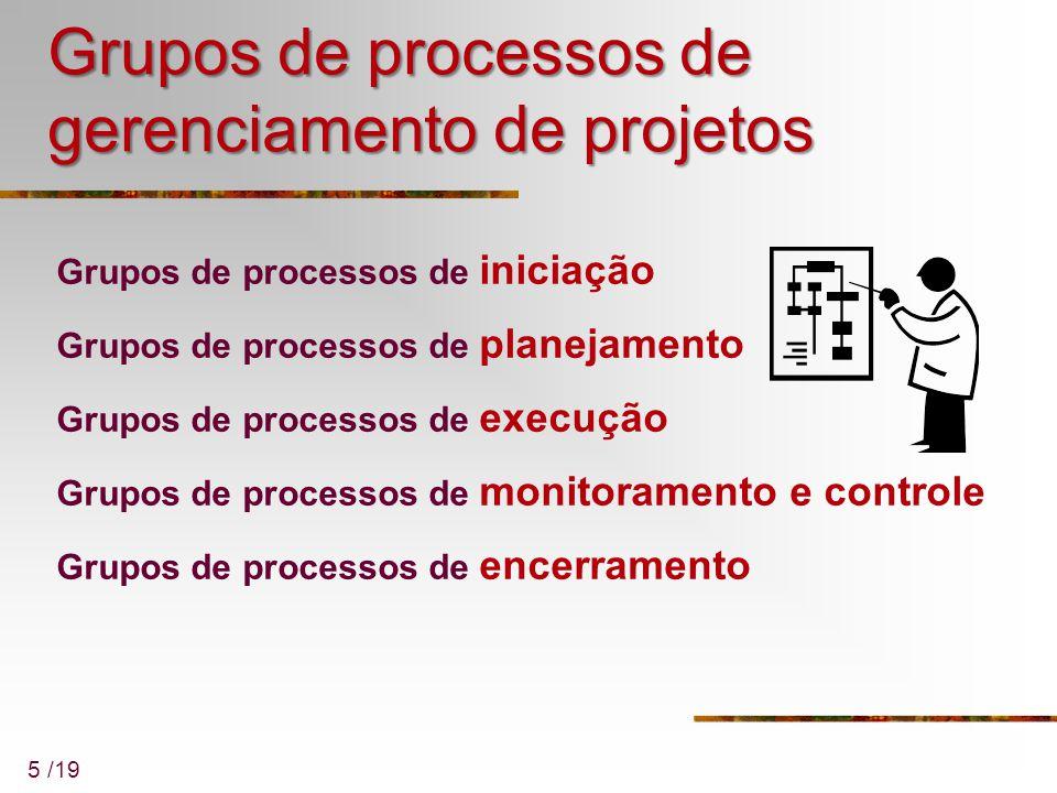 5 /19 Grupos de processos de gerenciamento de projetos Grupos de processos de iniciação Grupos de processos de planejamento Grupos de processos de exe