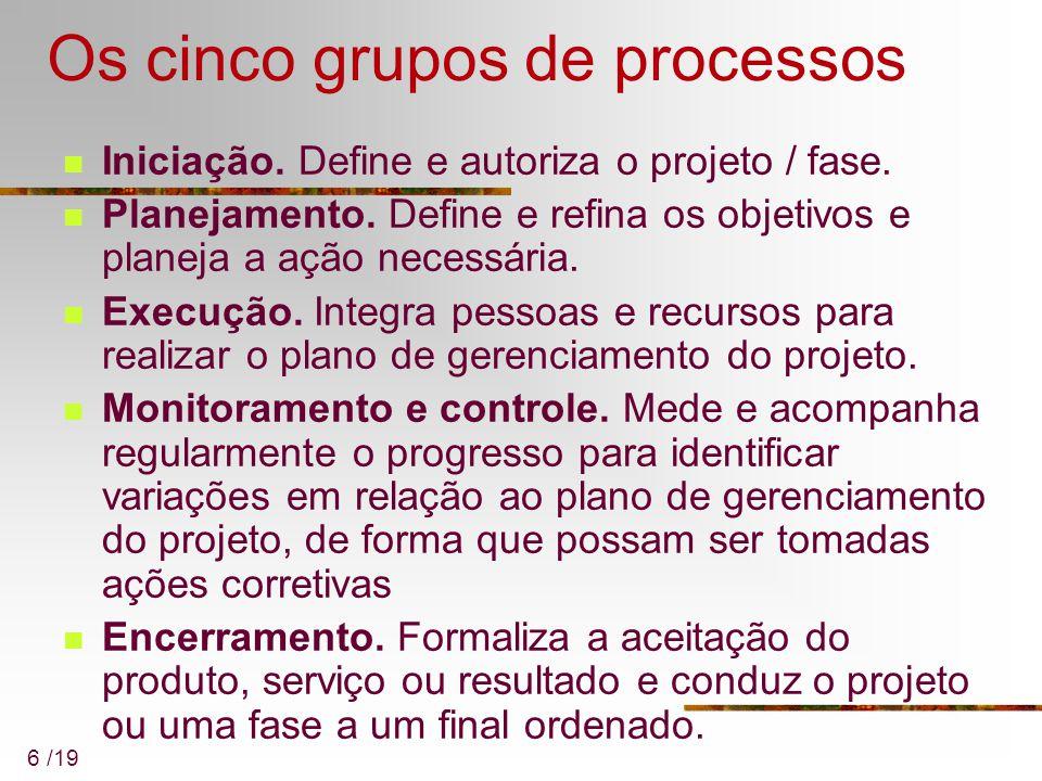 6 /19 Os cinco grupos de processos Iniciação. Define e autoriza o projeto / fase. Planejamento. Define e refina os objetivos e planeja a ação necessár