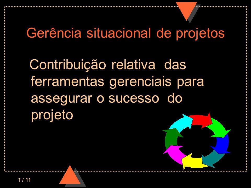 1 / 11 Gerência situacional de projetos Contribuição relativa das ferramentas gerenciais para assegurar o sucesso do projeto