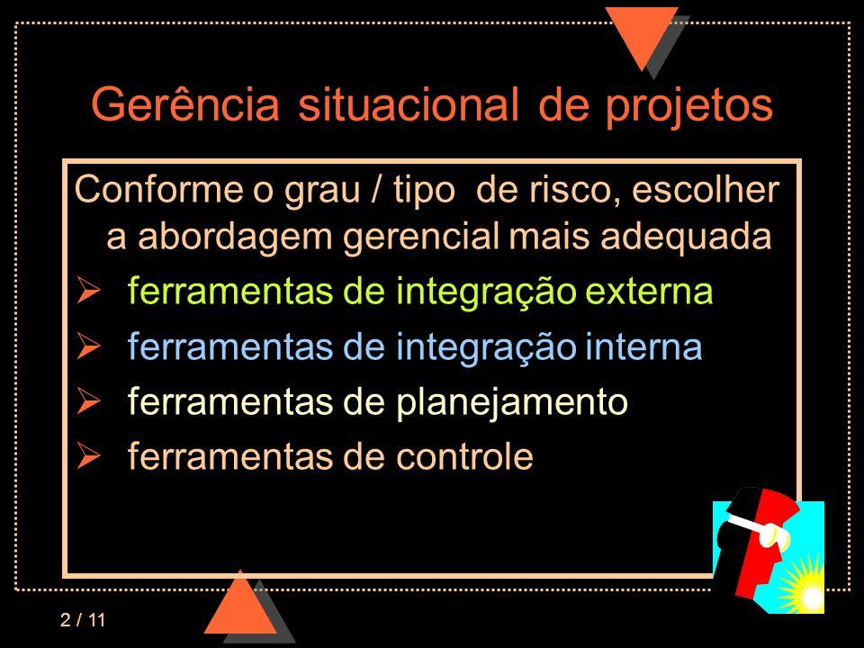 2 / 11 Gerência situacional de projetos Conforme o grau / tipo de risco, escolher a abordagem gerencial mais adequada ferramentas de integração externa ferramentas de integração interna ferramentas de planejamento ferramentas de controle