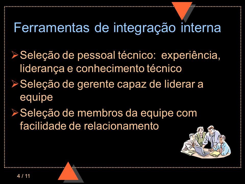 5 / 11 Ferramentas de integração interna Frequência das reuniões da equipe Assistência técnica de terceiros Revisões técnicas regulares Gerência da rotatividade