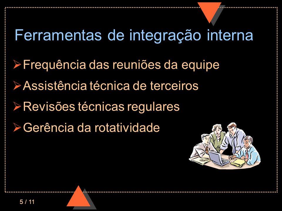6 / 11 Ferramentas de planejamento PERT/ CPM, redes de precedência Metodologia – ágil ou tradicional.