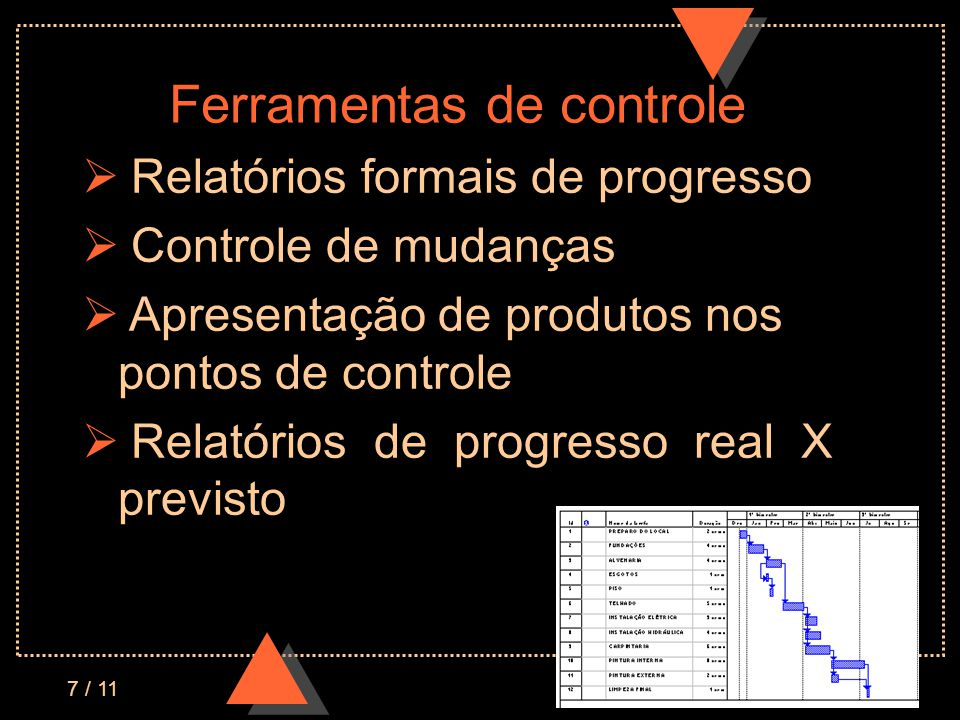 7 / 11 Ferramentas de controle Relatórios formais de progresso Controle de mudanças Apresentação de produtos nos pontos de controle Relatórios de progresso real X previsto