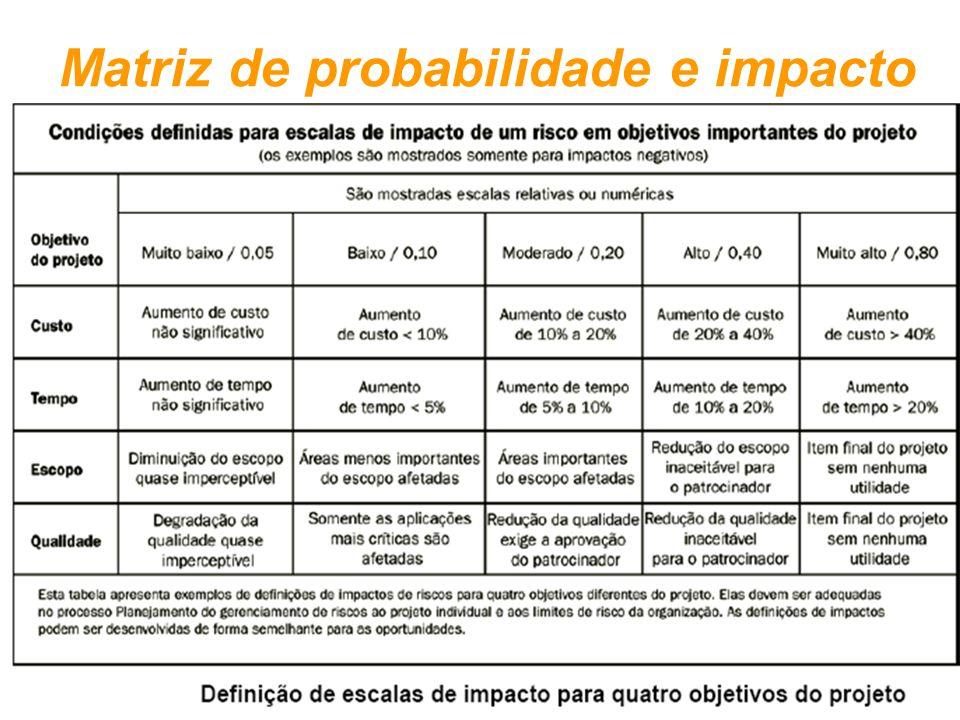 10/26 Matriz de probabilidade e impacto