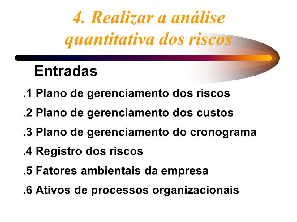 4. Realizar a análise quantitativa dos riscos Entradas.1 Plano de gerenciamento dos riscos.2 Plano de gerenciamento dos custos.3 Plano de gerenciament