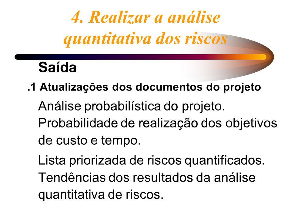 4. Realizar a análise quantitativa dos riscos Saída.1 Atualizações dos documentos do projeto Análise probabilística do projeto. Probabilidade de reali