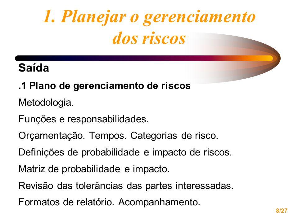 8/27 1.Planejar o gerenciamento dos riscos Saída.1 Plano de gerenciamento de riscos Metodologia.