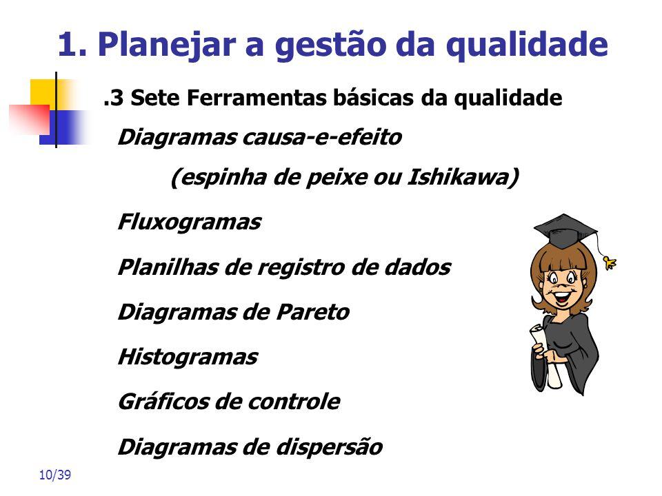 10/39 1. Planejar a gestão da qualidade.3 Sete Ferramentas básicas da qualidade Diagramas causa-e-efeito (espinha de peixe ou Ishikawa) Fluxogramas Pl