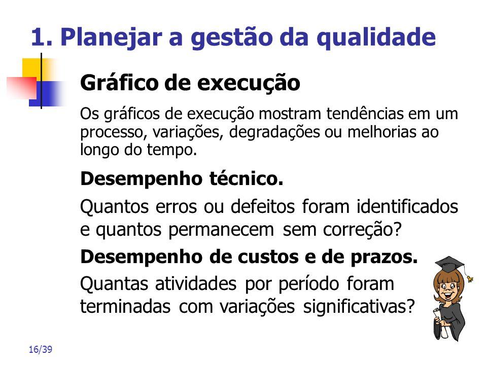 16/39 1. Planejar a gestão da qualidade Gráfico de execução Os gráficos de execução mostram tendências em um processo, variações, degradações ou melho