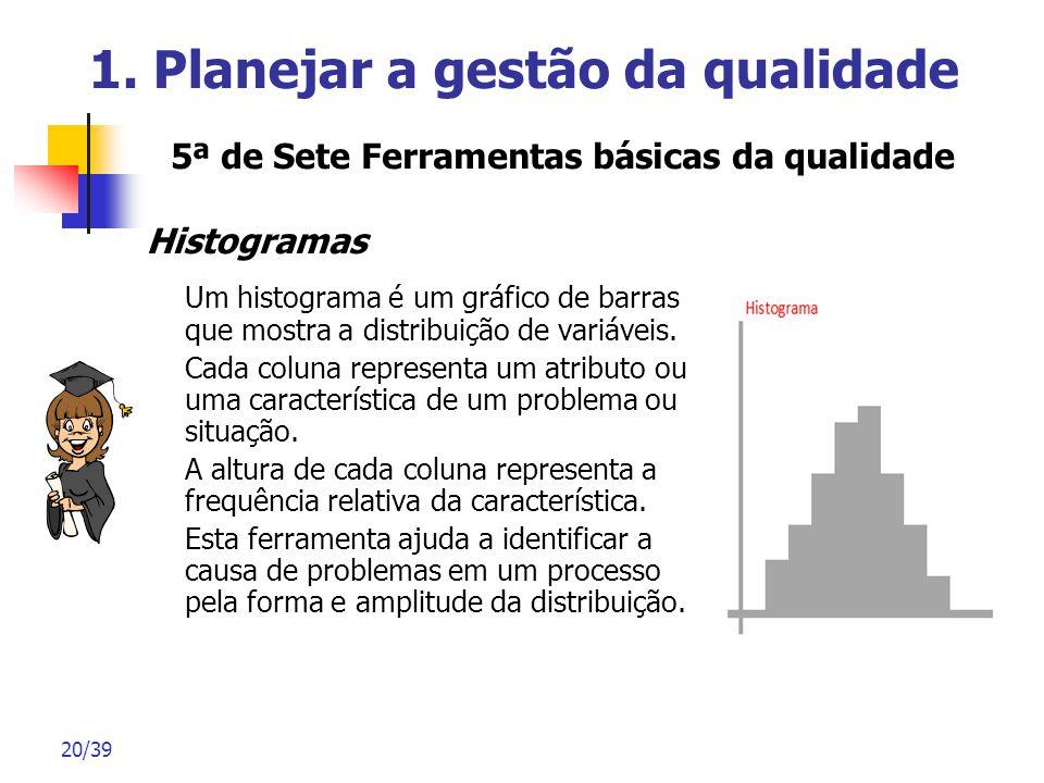 20/39 1. Planejar a gestão da qualidade Histogramas Um histograma é um gráfico de barras que mostra a distribuição de variáveis. Cada coluna represent
