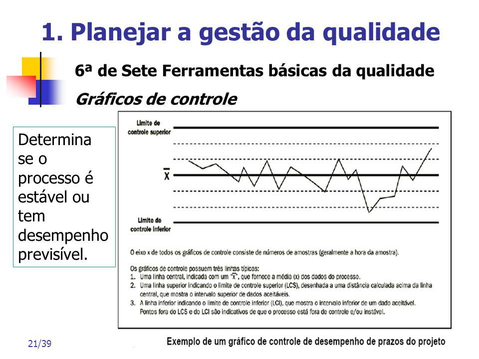 21/39 1. Planejar a gestão da qualidade 6ª de Sete Ferramentas básicas da qualidade Gráficos de controle Determina se o processo é estável ou tem dese