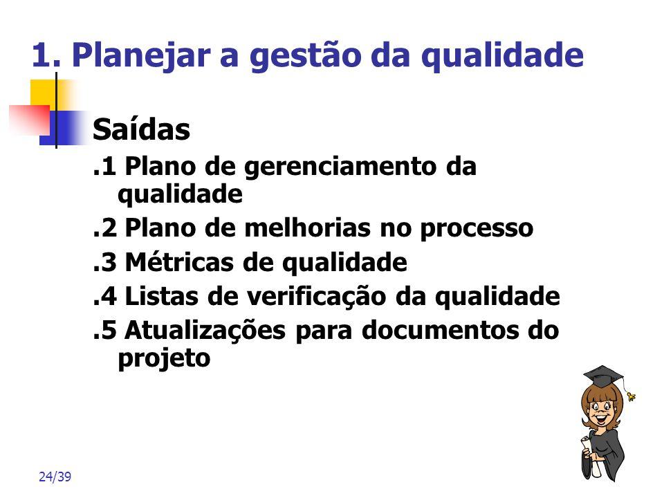 24/39 1. Planejar a gestão da qualidade Saídas.1 Plano de gerenciamento da qualidade.2 Plano de melhorias no processo.3 Métricas de qualidade.4 Listas