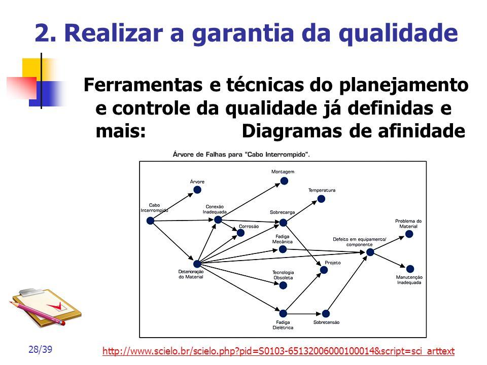 28/39 2. Realizar a garantia da qualidade Ferramentas e técnicas do planejamento e controle da qualidade já definidas e mais: Diagramas de afinidade h