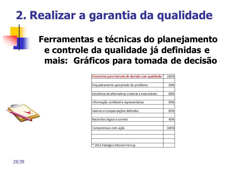 29/39 2. Realizar a garantia da qualidade Ferramentas e técnicas do planejamento e controle da qualidade já definidas e mais: Gráficos para tomada de