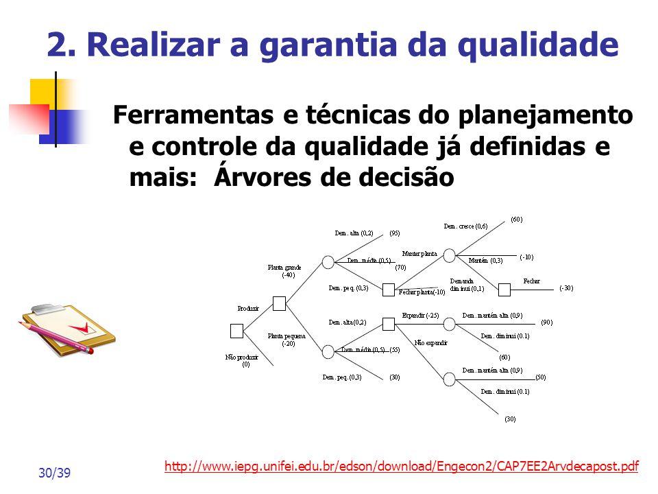30/39 2. Realizar a garantia da qualidade Ferramentas e técnicas do planejamento e controle da qualidade já definidas e mais: Árvores de decisão http: