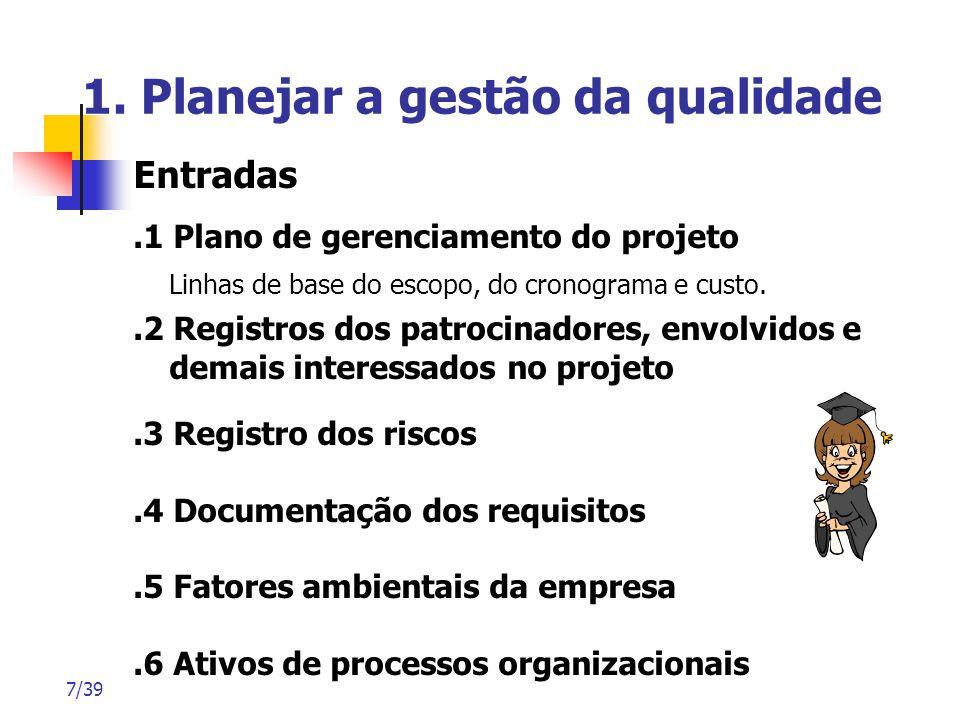 7/39 1. Planejar a gestão da qualidade Entradas.1 Plano de gerenciamento do projeto Linhas de base do escopo, do cronograma e custo..2 Registros dos p
