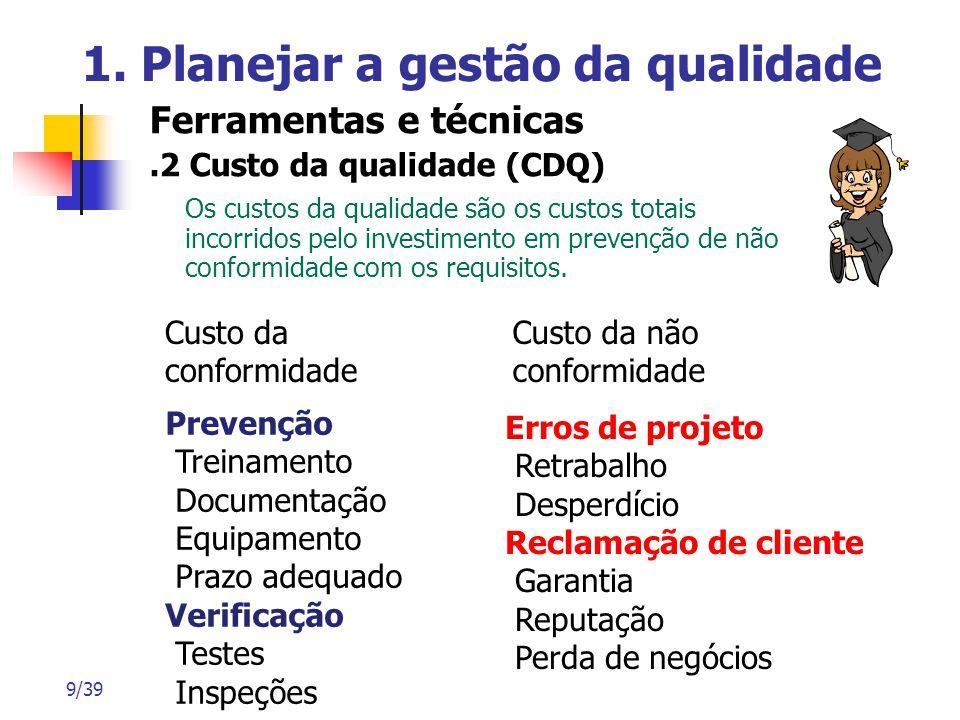 9/39 1. Planejar a gestão da qualidade Ferramentas e técnicas.2 Custo da qualidade (CDQ) Os custos da qualidade são os custos totais incorridos pelo i