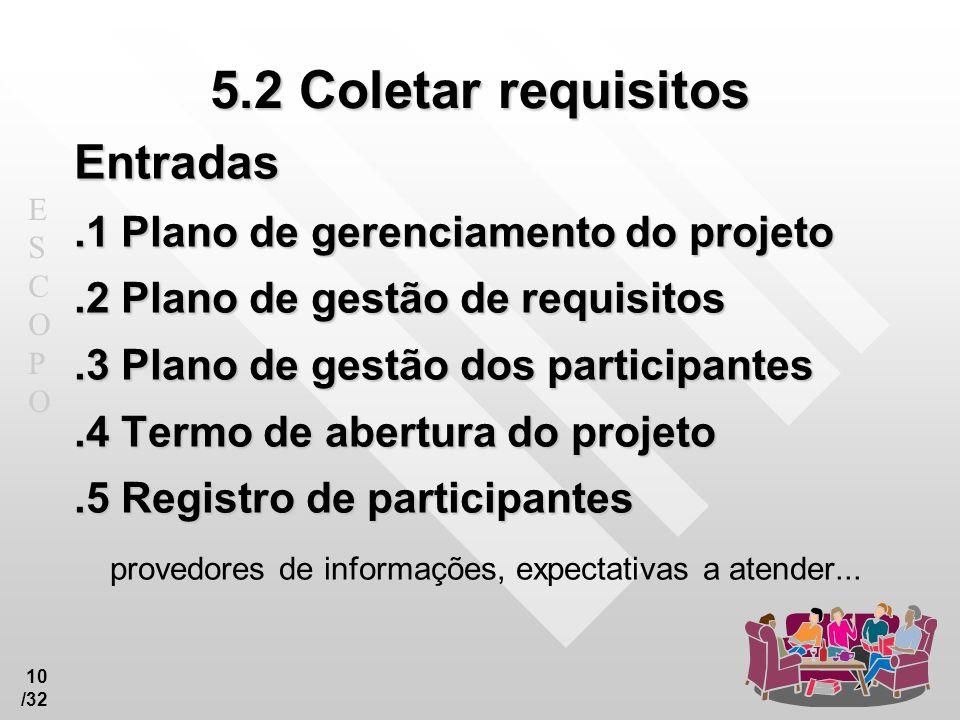 ESCOPOESCOPO 10 /32 5.2 Coletar requisitos Entradas.1 Plano de gerenciamento do projeto.2 Plano de gestão de requisitos.3 Plano de gestão dos particip