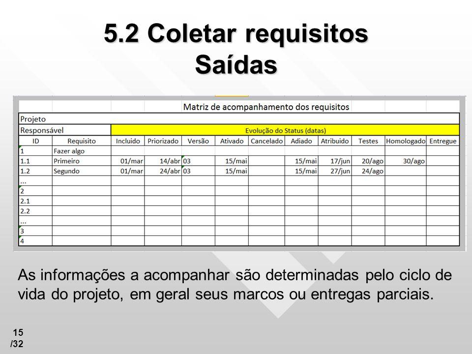 ESCOPOESCOPO 5.2 Coletar requisitos Saídas 15 /32 As informações a acompanhar são determinadas pelo ciclo de vida do projeto, em geral seus marcos ou