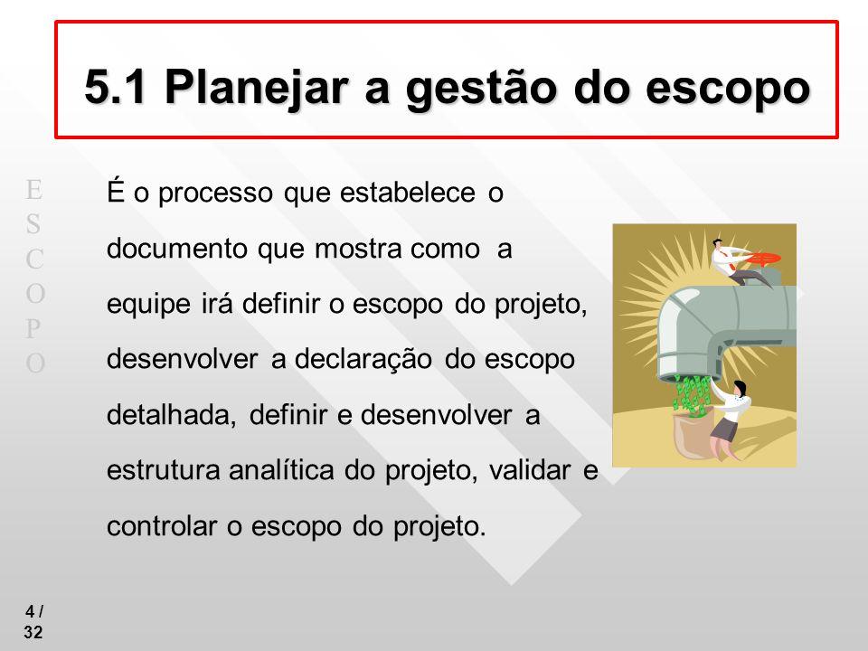 ESCOPOESCOPO 5 / 32 5.1 Planejar a gestão do escopo Entradas.1 Plano de gerenciamento do projeto.2 Termo de abertura do projeto Declaração do escopo preliminar do projeto.3 Fatores ambientais da empresa.4 Ativos de processos organizacionais TAP