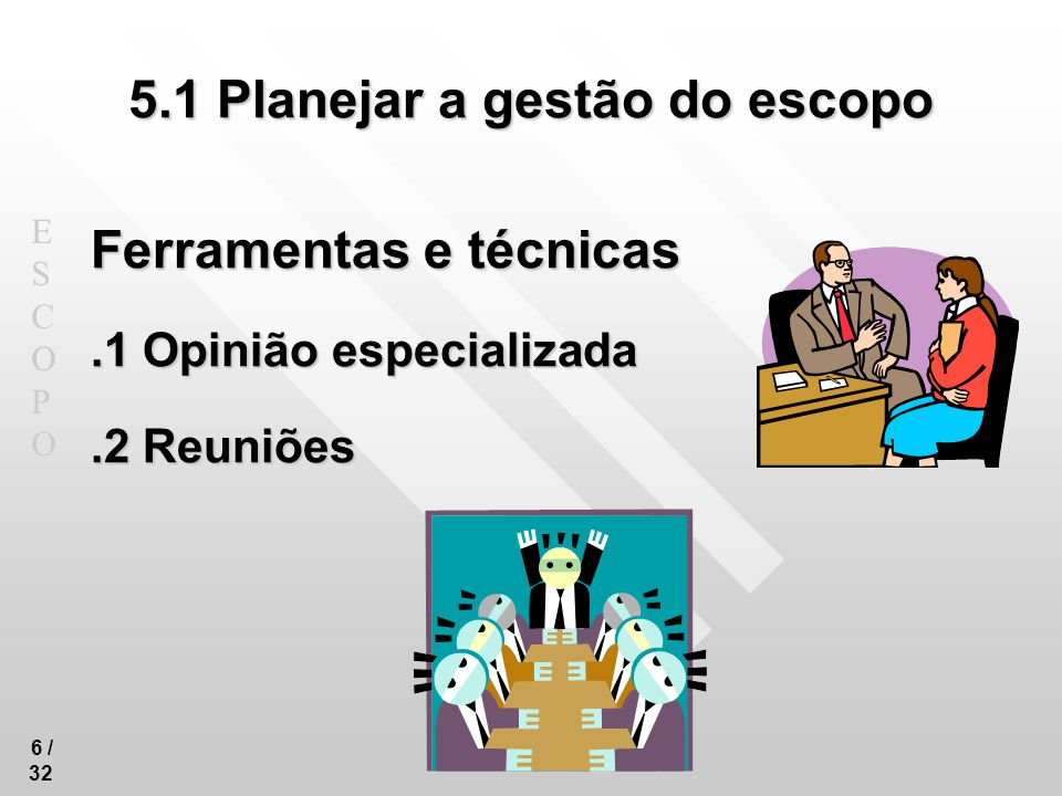 ESCOPOESCOPO 27 /32 5.5 Validar o escopo Entradas.1 Plano de gerenciamento do projeto.2 Documentação dos requisitos.3 Matriz de acompanhamento dos requisitos.4 Entregas verificadas / a verificar.5 Dados de desempenho do trabalho