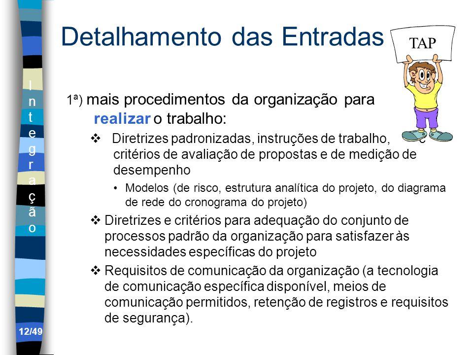 IntegraçãoIntegração Detalhamento das Entradas 1ª) mais procedimentos da organização para realizar o trabalho: Diretrizes padronizadas, instruções de trabalho, c critérios de avaliação de propostas e de medição de desempenho Modelos (de risco, estrutura analítica do projeto, do diagrama de rede do cronograma do projeto) Diretrizes e critérios para adequação do conjunto de processos padrão da organização para satisfazer às necessidades específicas do projeto Requisitos de comunicação da organização (a tecnologia de comunicação específica disponível, meios de comunicação permitidos, retenção de registros e requisitos de segurança).