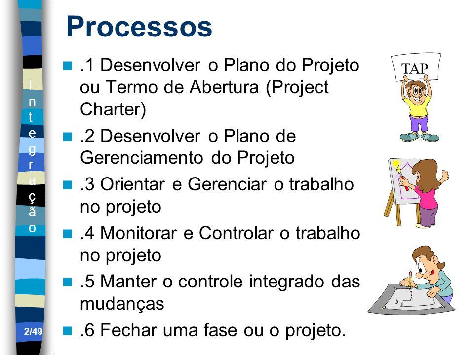 IntegraçãoIntegração Processos.1 Desenvolver o Plano do Projeto ou Termo de Abertura (Project Charter).2 Desenvolver o Plano de Gerenciamento do Projeto.3 Orientar e Gerenciar o trabalho no projeto.4 Monitorar e Controlar o trabalho no projeto.5 Manter o controle integrado das mudanças.6 Fechar uma fase ou o projeto.