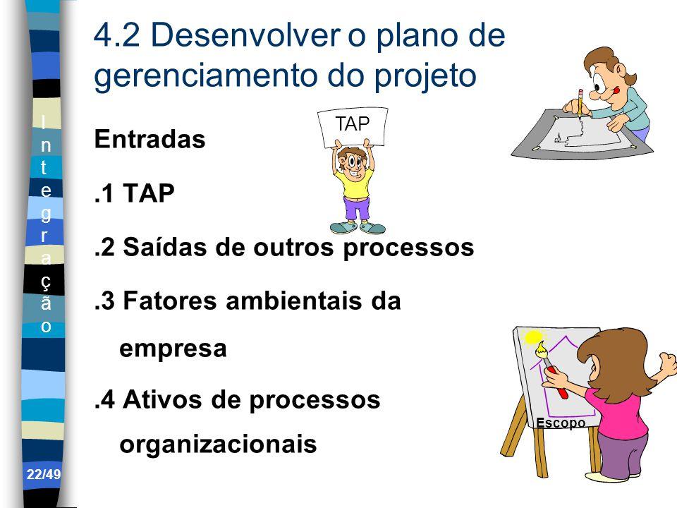 IntegraçãoIntegração 4.2 Desenvolver o plano de gerenciamento do projeto Entradas.1 TAP.2 Saídas de outros processos.3 Fatores ambientais da empresa.4 Ativos de processos organizacionais Escopo TAP 22/49